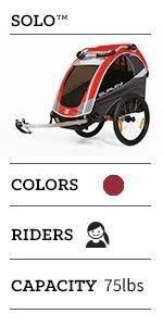 solo, trailer, jogger, stroller, burley, thule, family, bike