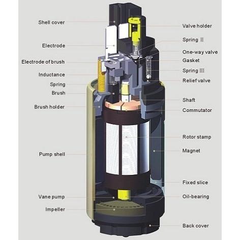 Autobest Fuel Pump Strainer-F318S
