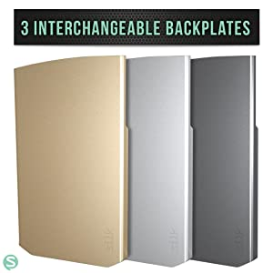 three interchangeable protective backplates