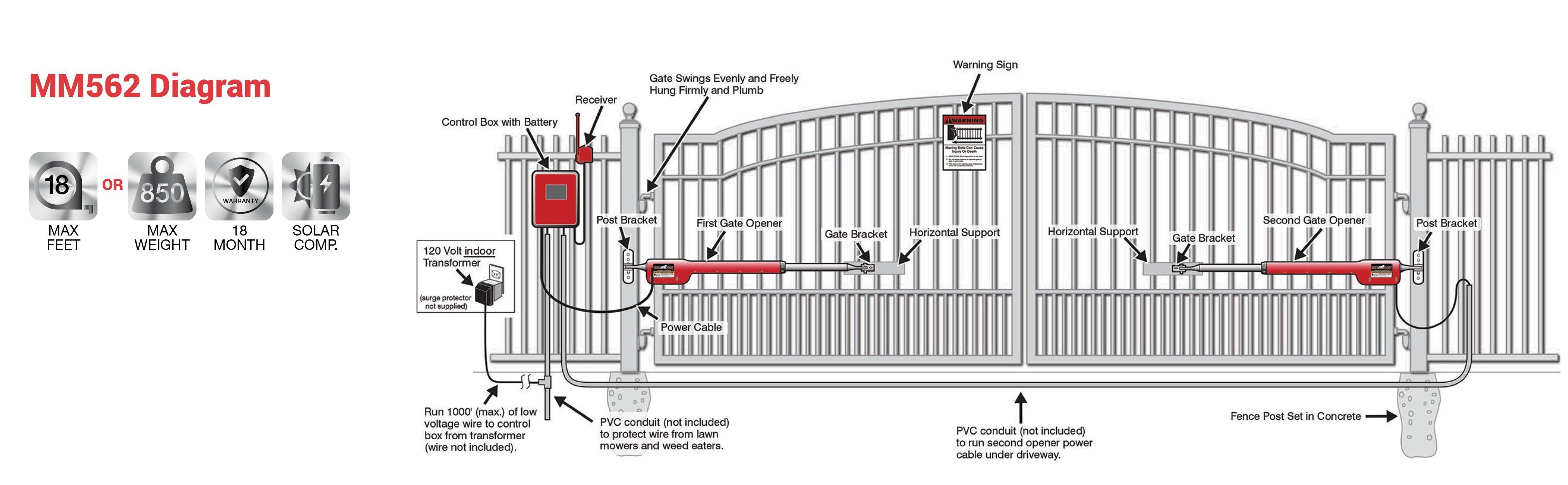 Pleasing Gate Actuator Wiring Diagram Wiring Diagram Wiring Digital Resources Bemuashebarightsorg