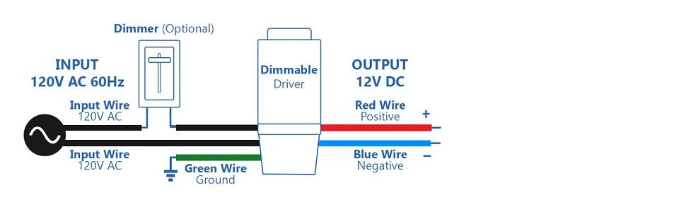 HitLights 40 Watt Dimmable Driver Magnetic for LED Light Strips – Dimmable Led Wiring Diagram