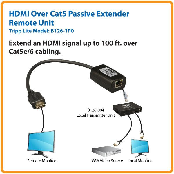 928edbaa 5afa 4a36 a923 37bfc35bd986._CB276864582_ amazon com tripp lite hdmi over cat5 cat6 extender, receiver cat5 to hdmi wiring diagram at gsmportal.co