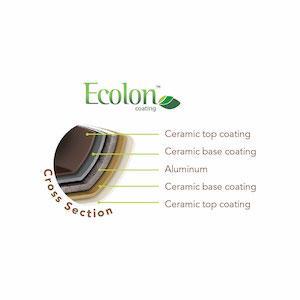 Neoflam, ecolon, nonstick, ceramic coating