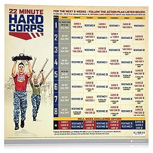 22 Minute Hard Corps Workout Program Base Kit - Tony Horton