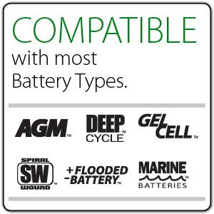 AGM Battery; Gell Cell; Lead Acid; Deep Cycle; Marine Battery; Conventional
