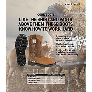 Carhartt Men's CMP1100 11 Wellington Work Boot