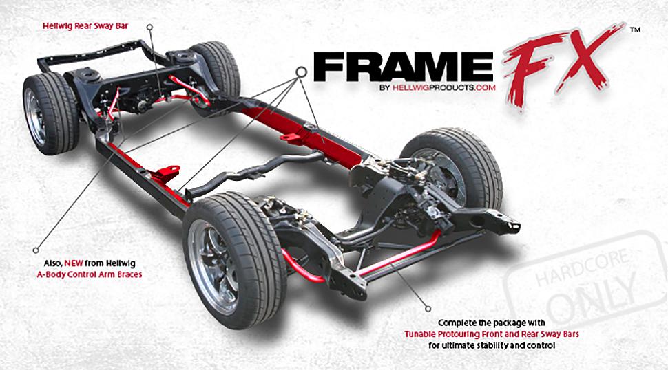 Amazon com: Hellwig 11102 Frame FX Kit for GM A-Body: Automotive