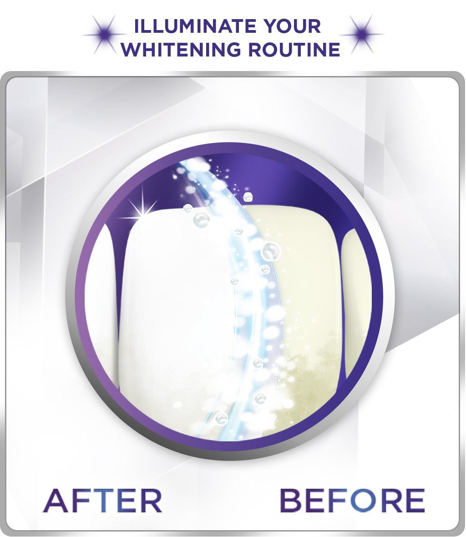 Amazon Com Ontel Miracle Teeth Whitener: Amazon.com : Crest 3D White Brilliance Toothpaste, Vibrant