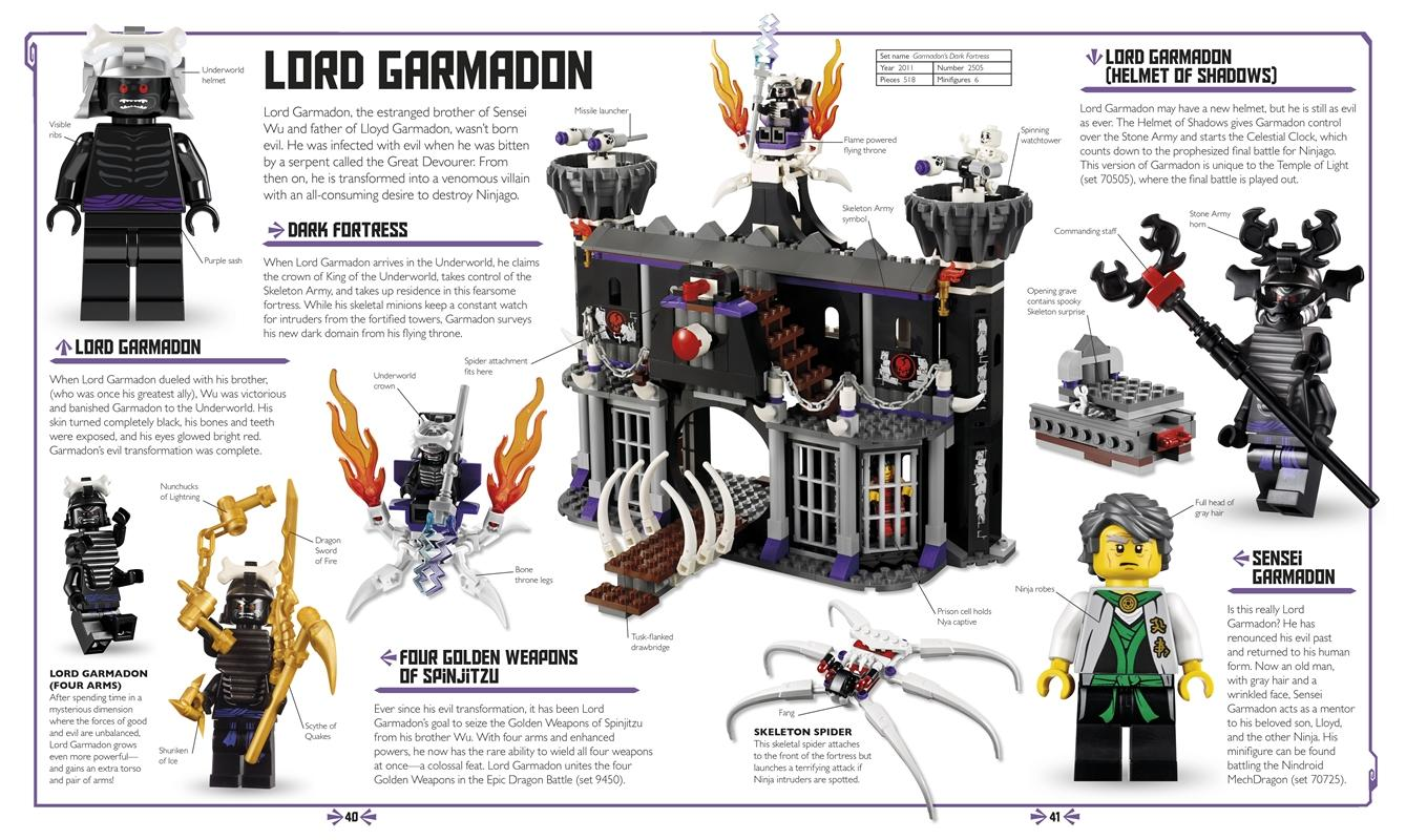 LEGO NINJAGO: The Visual Dictionary (Masters of Spinjitzu) Hardcover