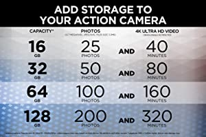 The chart above gives you an idea of how many photos and hours of video you can store