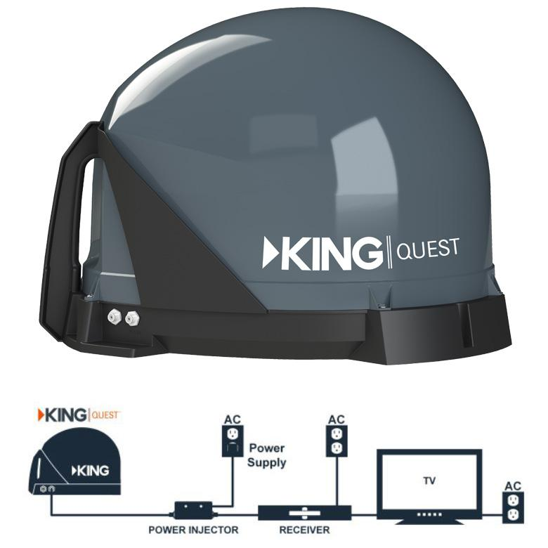 The KING Quest is powered over the coax using a small in-line power injector