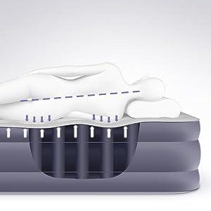 air mattress, intex, air bed, soundasleep, mattress, gues bed, premium air mattress