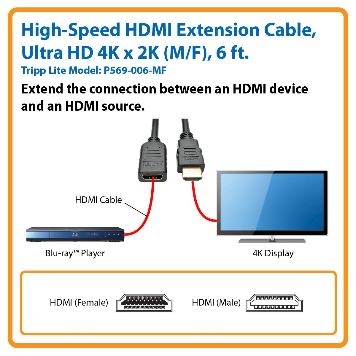 Tripp Lite High Speed Hdmi Extension Cable With Ethernet Extender Wiring Diagram Extends Existing Run To 4k Tv Projector Or Monitor