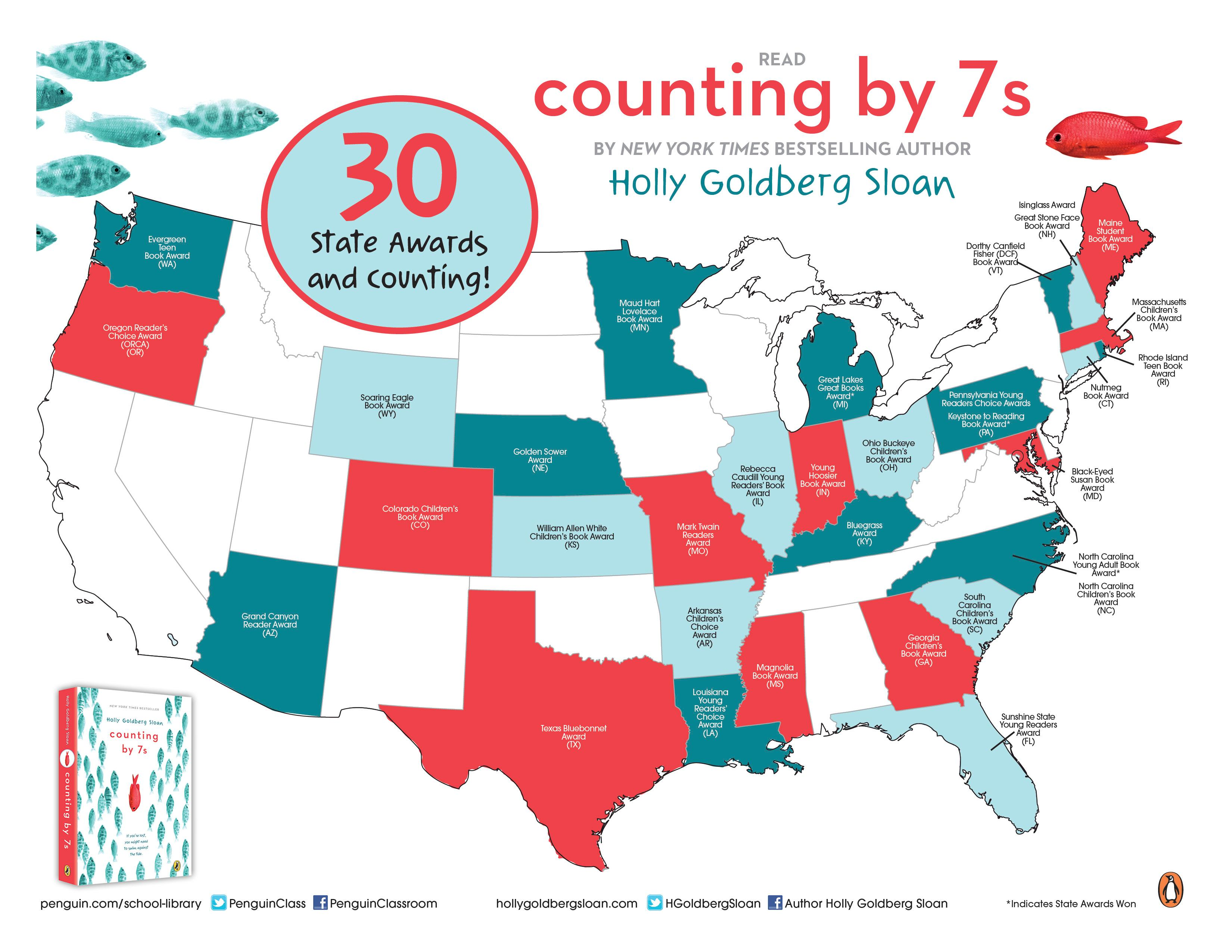 Counting By 7s Holly Goldberg Sloan 9780142422861