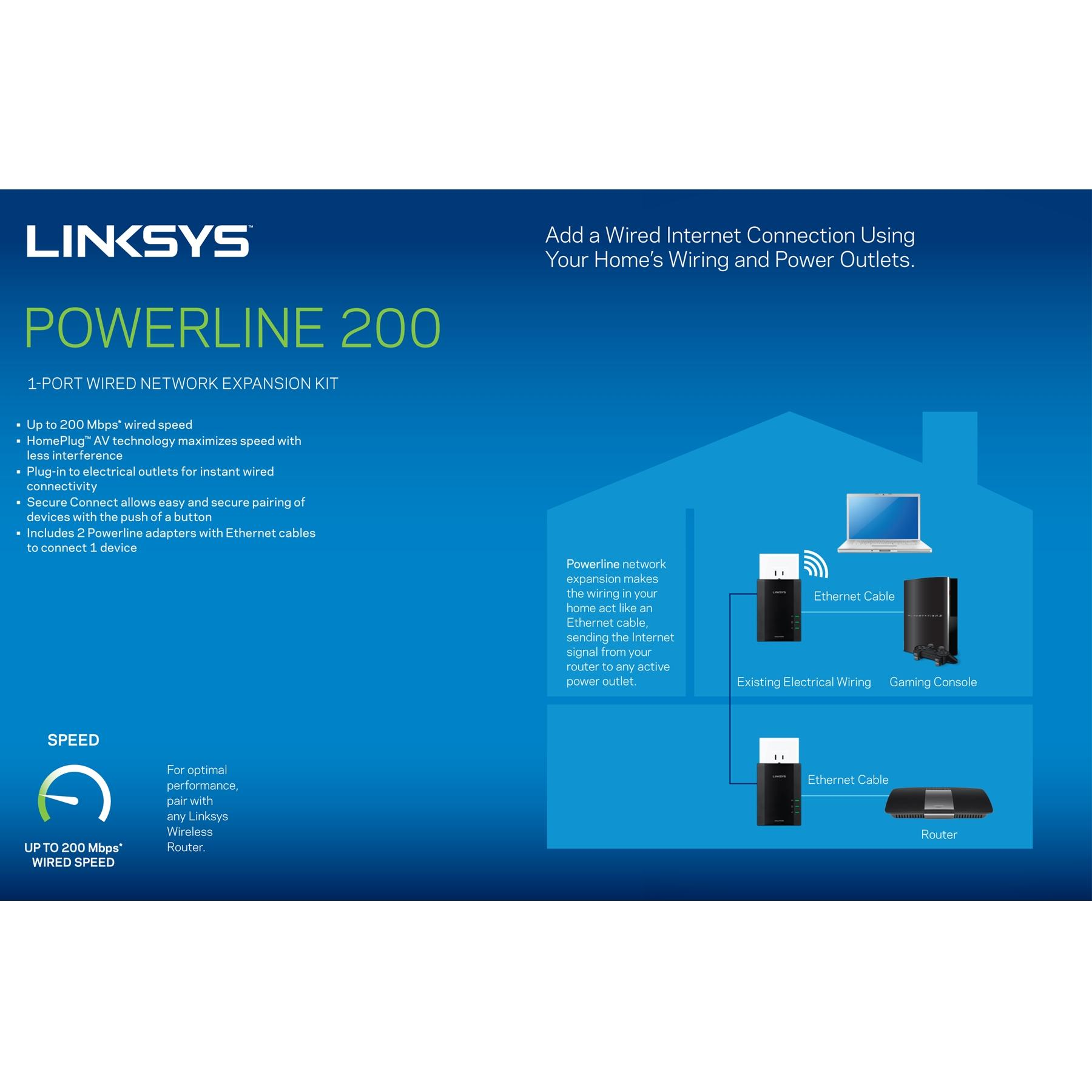 Linksys Powerline Av 1 Port Network Adapter Kit Plek400 Wiring Outlet Get A Grip On Buffering And Lag With Speeds Up To 200mbps Over Your Homes Existing Can Handle All Types