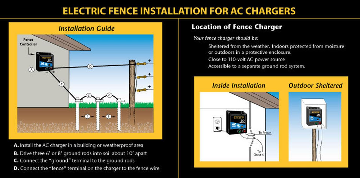 Zareba Eac10m Z 10 Mile Ac Low Impedance Charger Electric Fence Wire Diagram View Larger