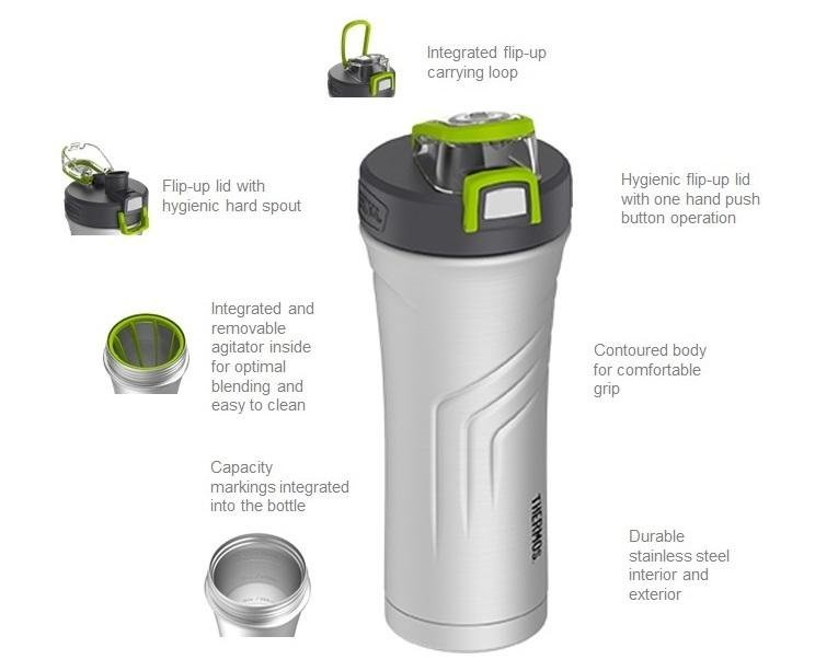 Amazon.com: THERMOS Shaker Bottle with Integrated ...