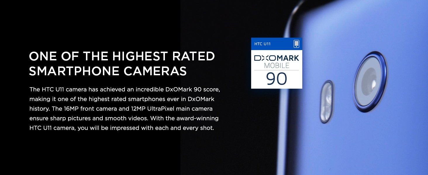 #1 Smartphone camera on the market