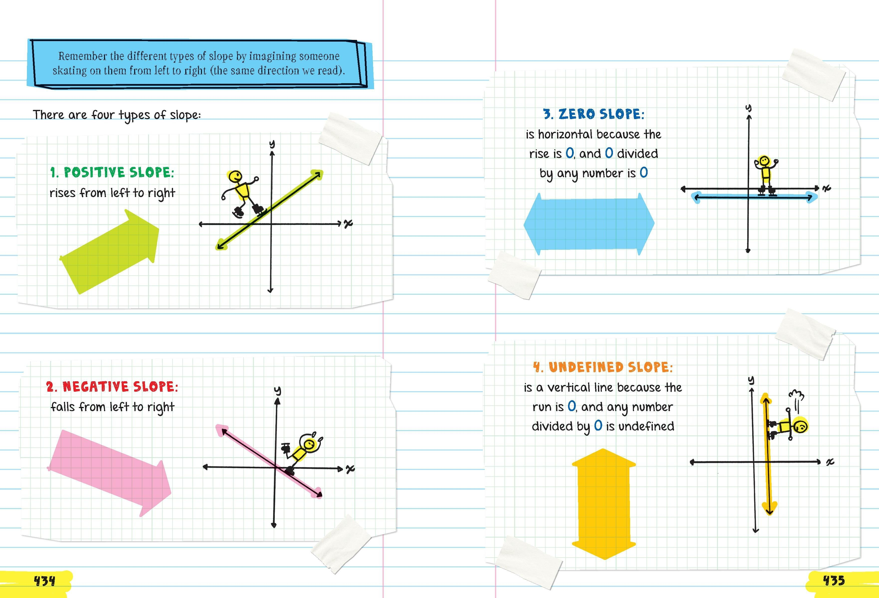 Everything you need to ace math in one big fat notebook the view larger fandeluxe Gallery