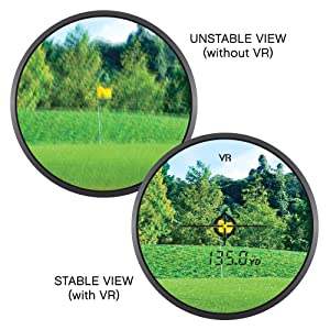 Image stabilization, vibration reduction, laser rangefinder, golfer, caddy, PGA Pro