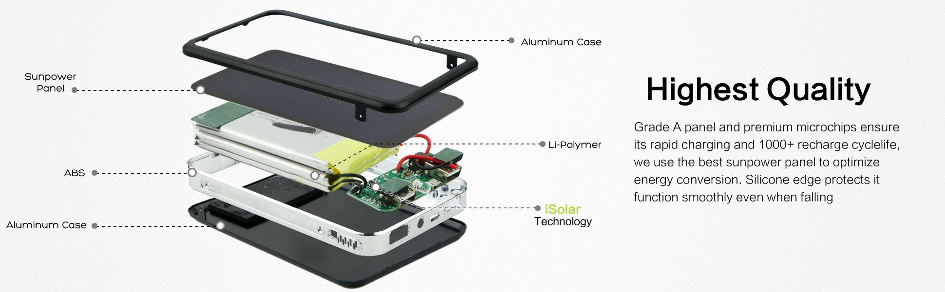 allpowers 15000mah sunpower solar panel charger with 3 4a quick charge