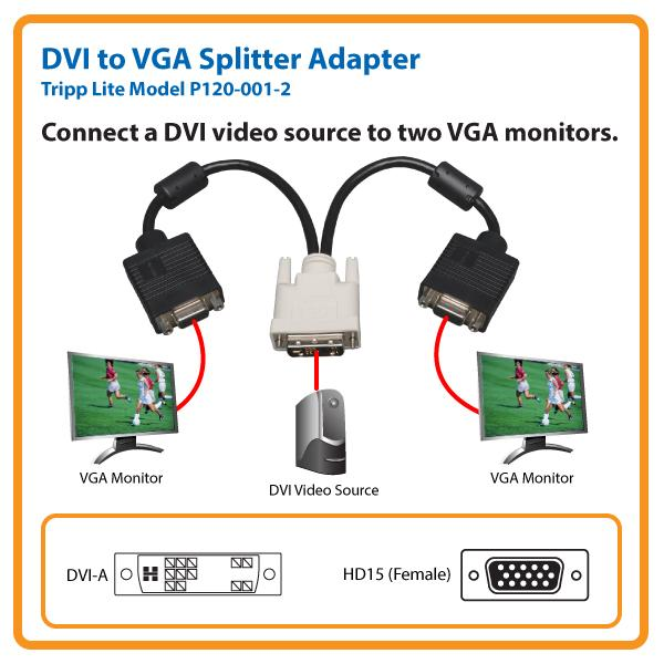 Amazon Com Tripp Lite P120 001 2 Adapter Splitter Cable