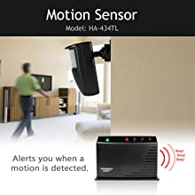 Household Alert Motion Sensor