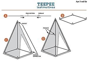 teepee, kids, play, children, tent