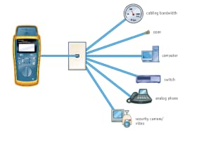Cable Testers, Ethernet Cable Testers, Ethernet Testers, Network Cable Testers, Tone Generator