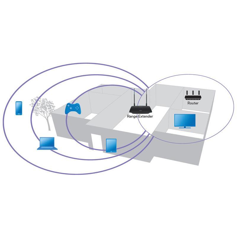 Amazon.com: Linksys AC1200 MAX Wi-Fi Gigabit Range