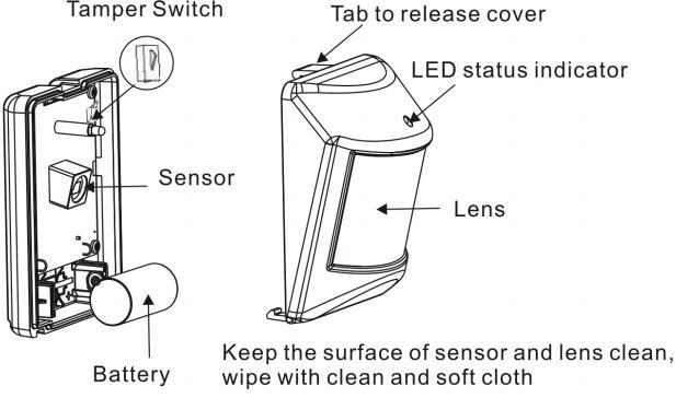 Amazon Com Gocontrol Z Wave Pir Motion Detector Wapirz