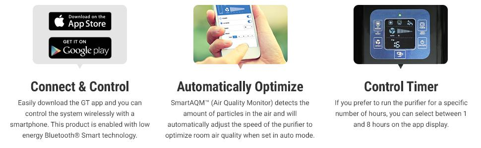 home environment;AC5000;AC5250pt;AC4100;FLT4825;FLT22CB4;GG1000;ionizer;connected air purifier