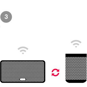 Add more Sonos wireless speakers and enjoy music in every room in perfect sync.