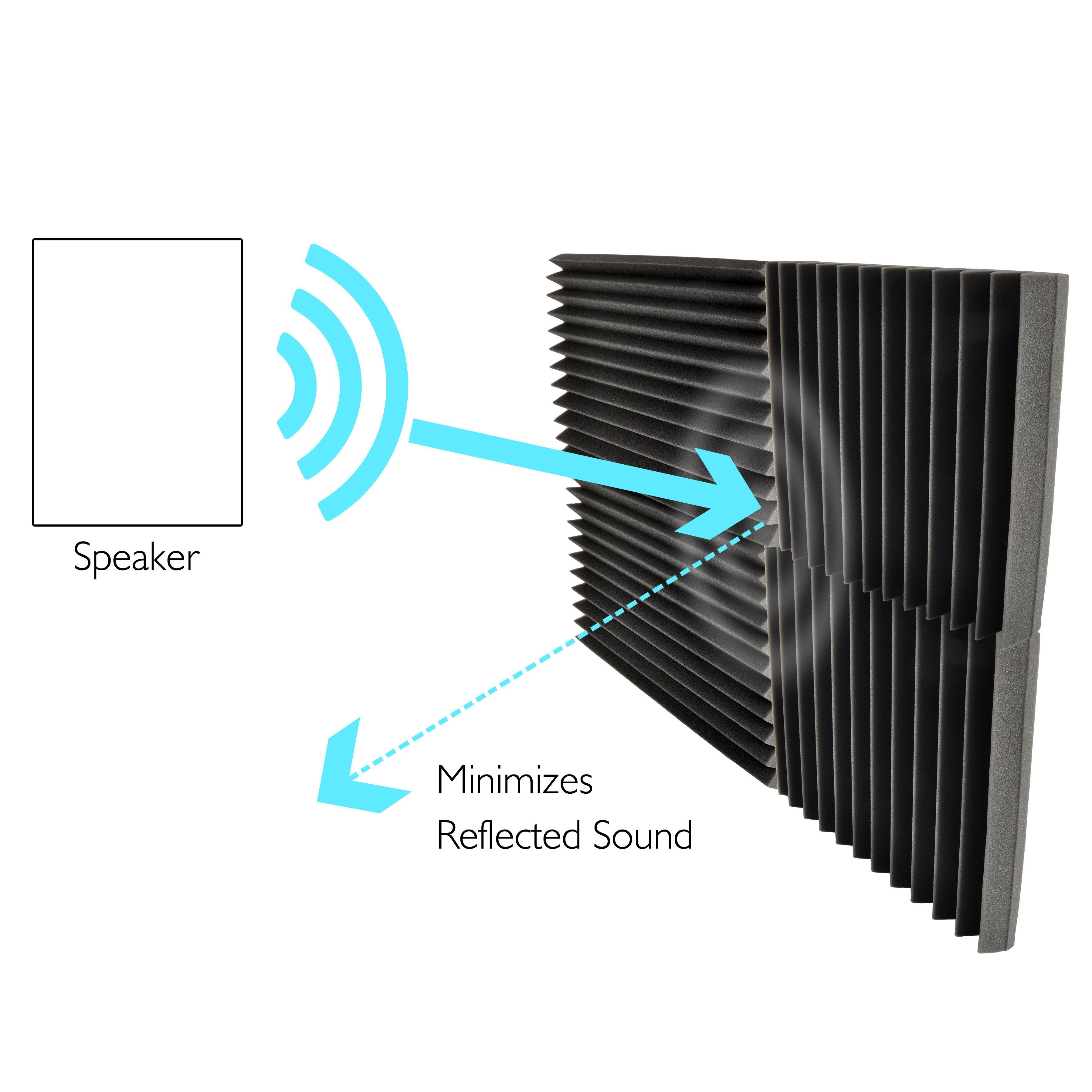 Noise Reducing Panels : Amazon pyle pack acoustic studio soundproofing