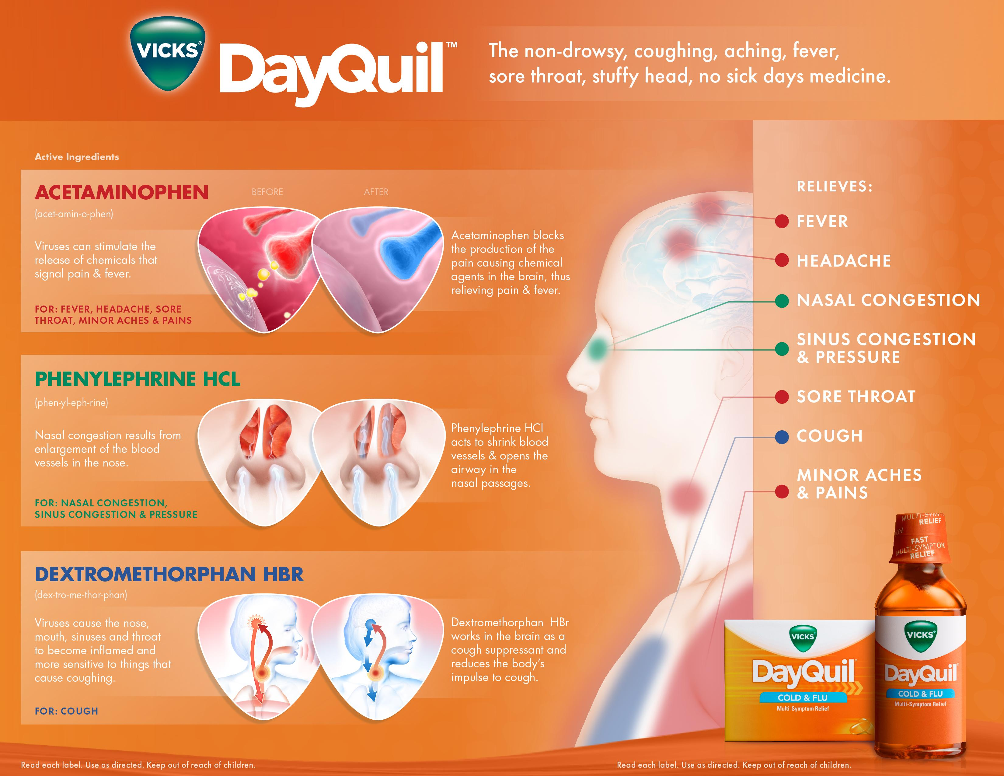 Amazon.com: Vicks DayQuil Severe Cold & Flu Relief Liquid 12 Fl Oz ...