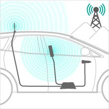 weBoost Drive 4G-M Works