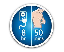 Philips Norelco Bodygroom 3100, bodygroomer, groomer, men's groomer, shaver, razor