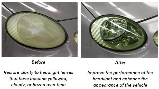 Amazon Com 3m 02516 Headlight Lens Restoration System Automotive