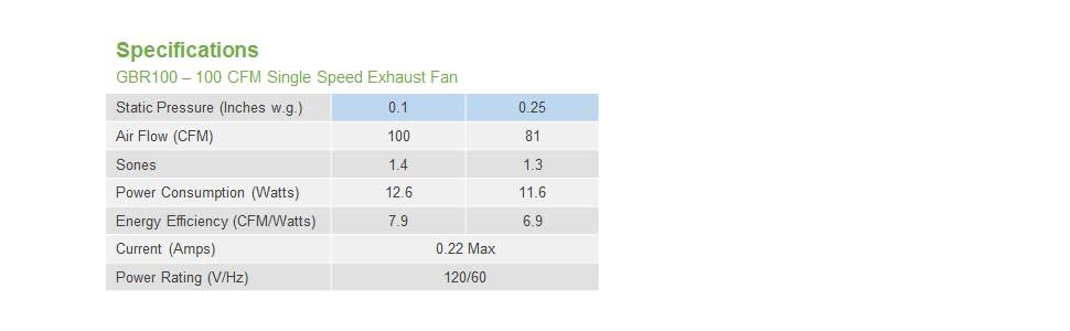 Delta BreezGreenBuilder GBR100 100 CFM Exhaust Bath Fan   eBay