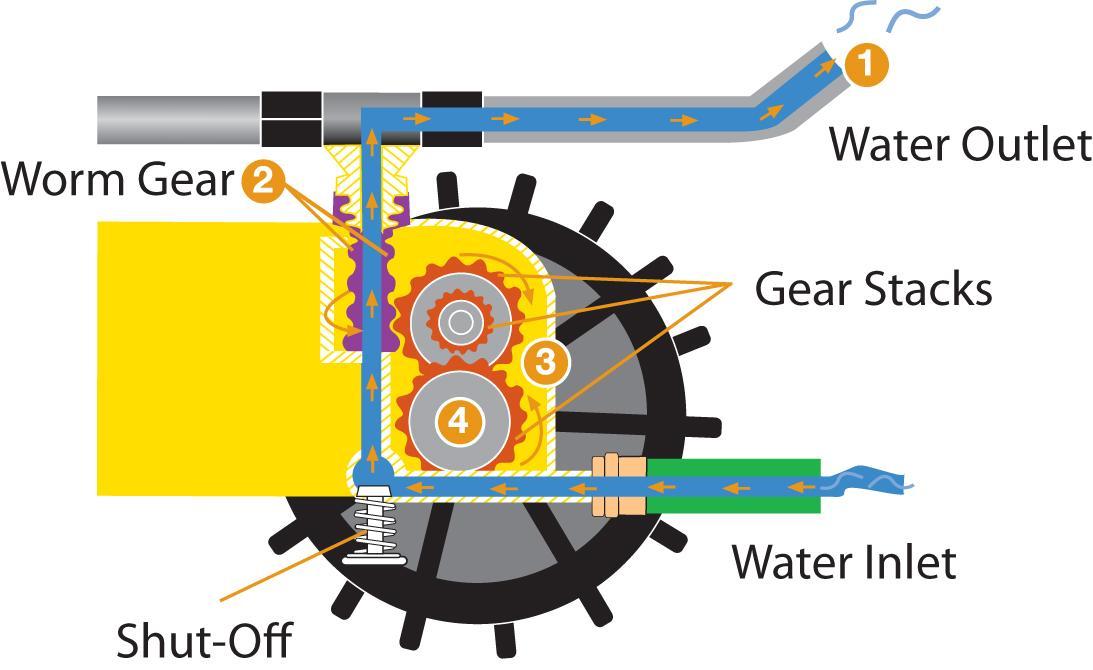 Tractor Sprinkler Shut Off : New nelson rain train w auto shutoff lawn traveling