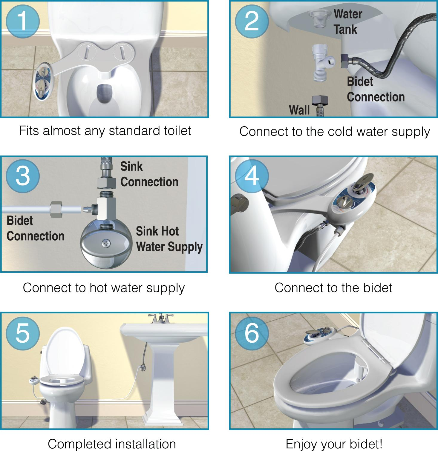 Luxe Bidet Neo 320 Self Cleaning Dual Nozzle Hot And