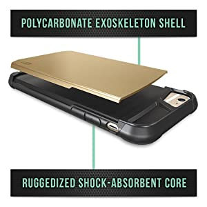 polycarbonate exoskeleton shell and shock absorbent rubber core