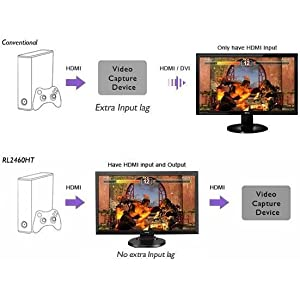 HDMI Output for Uncompromised Streaming
