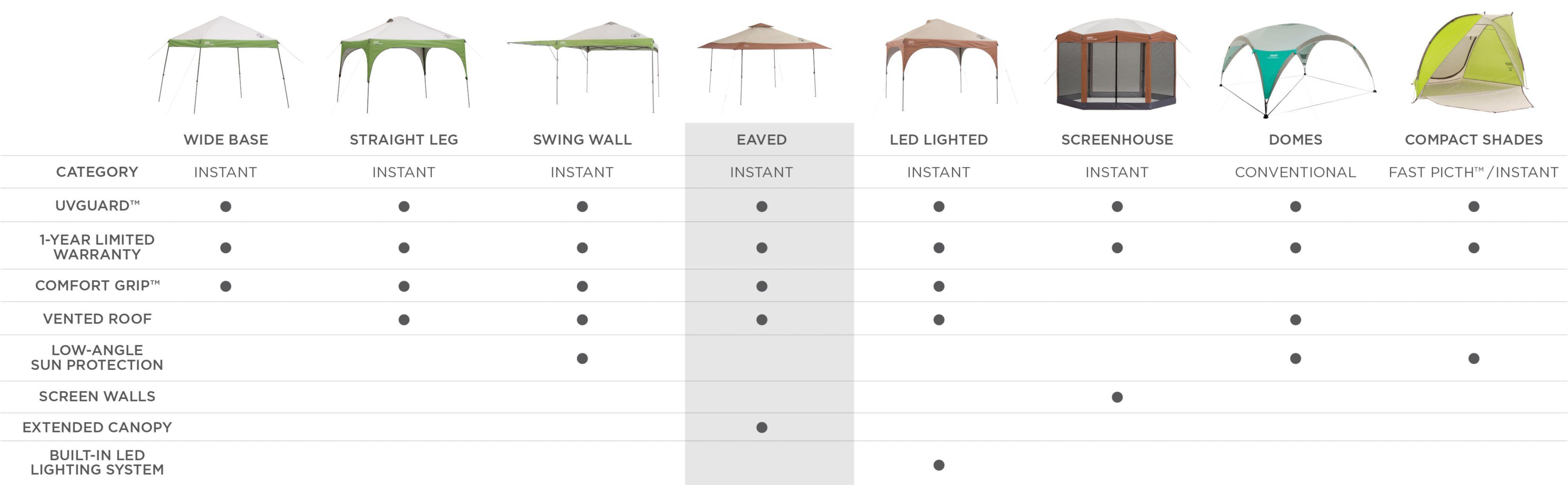 Read more  sc 1 st  Amazon.com & Amazon.com : Coleman 2000004407 Instant Beach Canopy 13 x 13 Feet ...