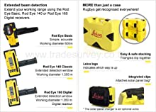 Leica Rugby Accessories
