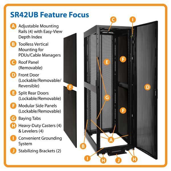 Amazon.com: Tripp Lite SR42UB 42U Rack Enclosure Server Cabinet Doors