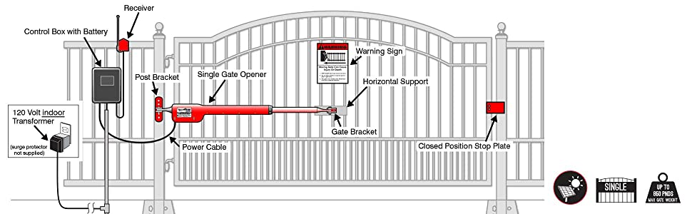 wiring diagram electric gates wiring image wiring amazon com mighty mule automatic gate opener for heavy duty on wiring diagram electric gates