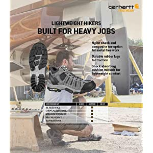 Carhartt Men's CMH4375 Composite Toe Hiking Boot