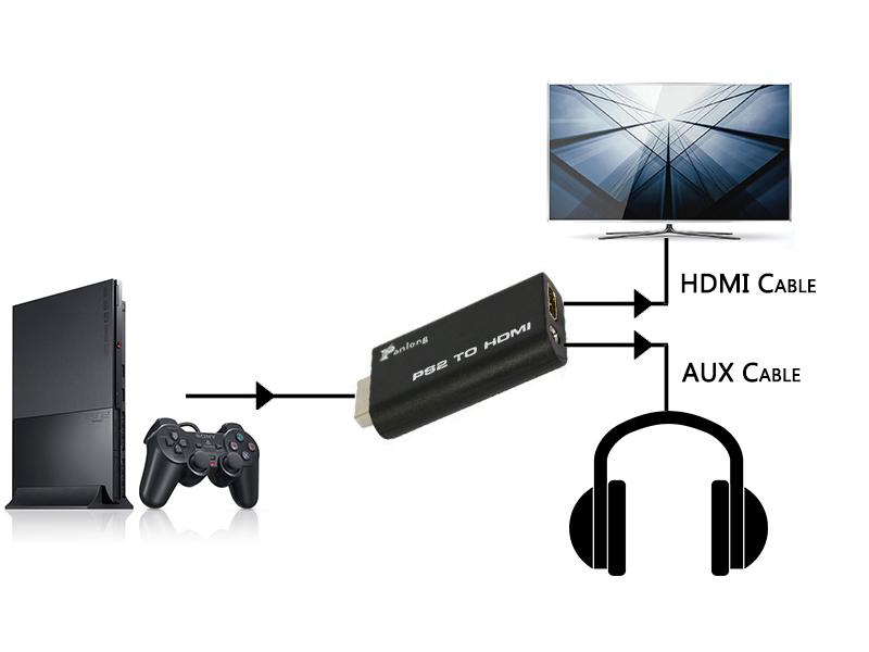 Amazon.com: Panlong PS2 to HDMI Converter Adapter with 3.5mm Audio ...
