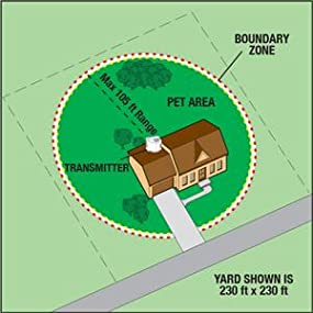 Amazon Com Petsafe Stay Play Wireless Fence Covers Up